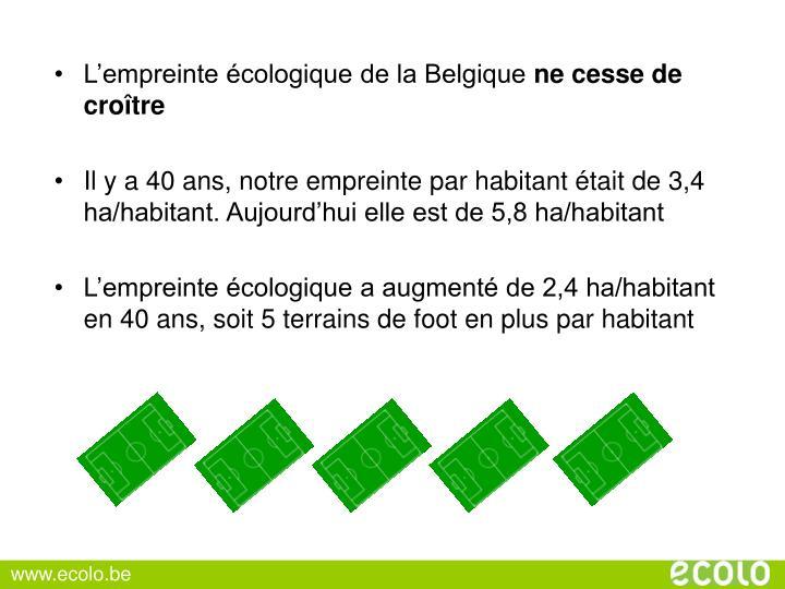 L'empreinte écologique de la Belgique