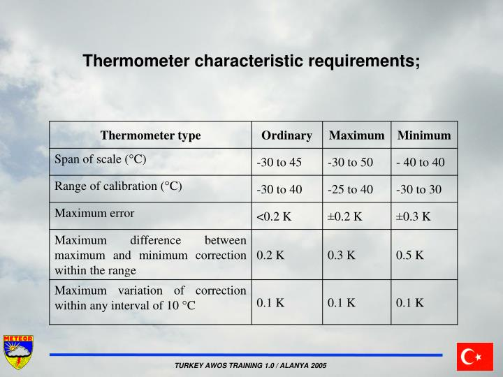 Thermometer characteristic requirements