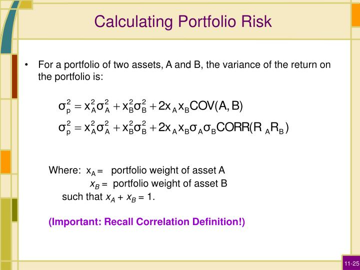 Calculating Portfolio Risk