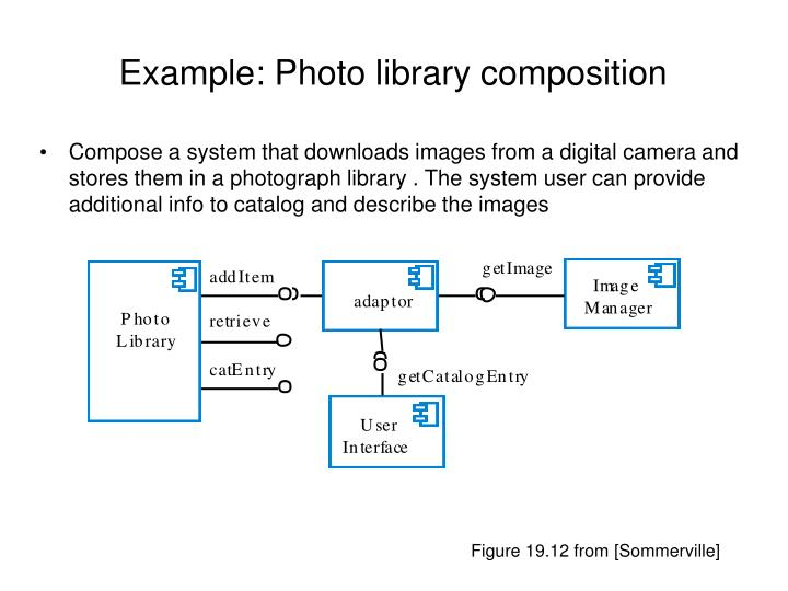 Example: Photo library composition