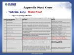 appendix must know2