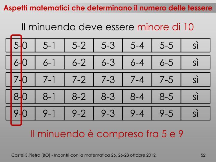 Aspetti matematici che determinano il numero delle tessere