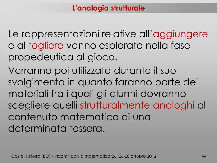 L'analogia strutturale