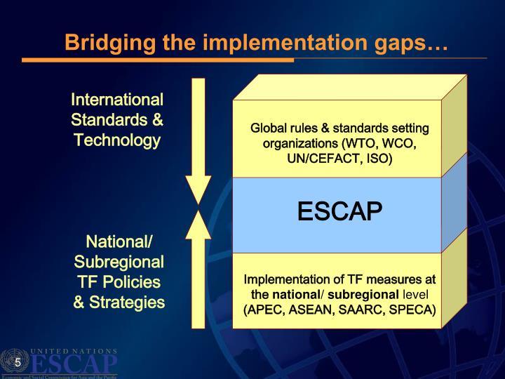International Standards & Technology