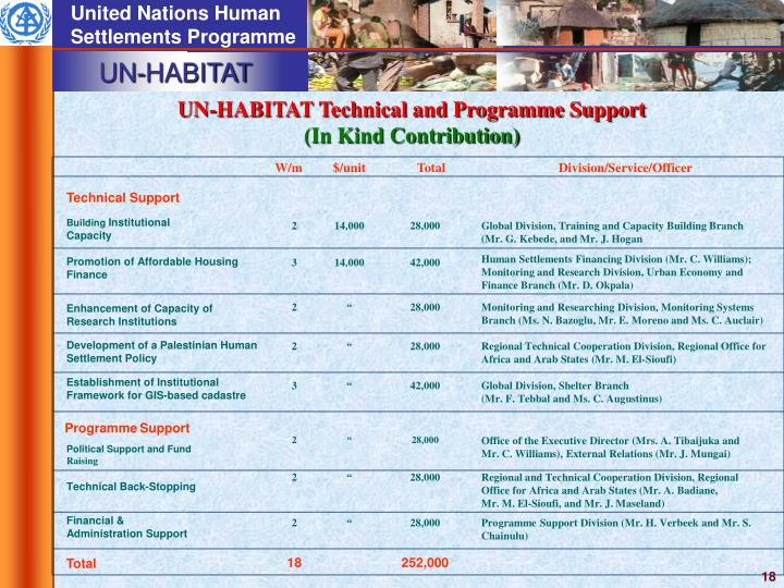 UN-HABITAT TECHNICAL AND PROGRAMME SUPPORT