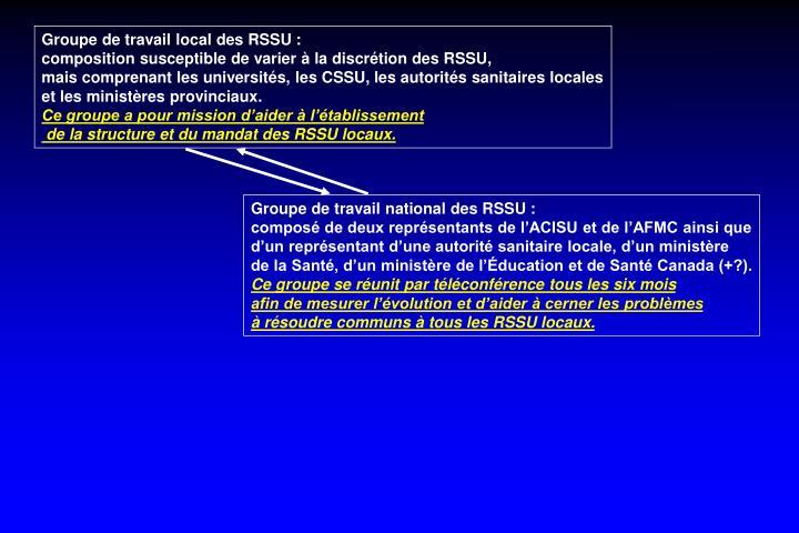 Groupe de travail local des RSSU :
