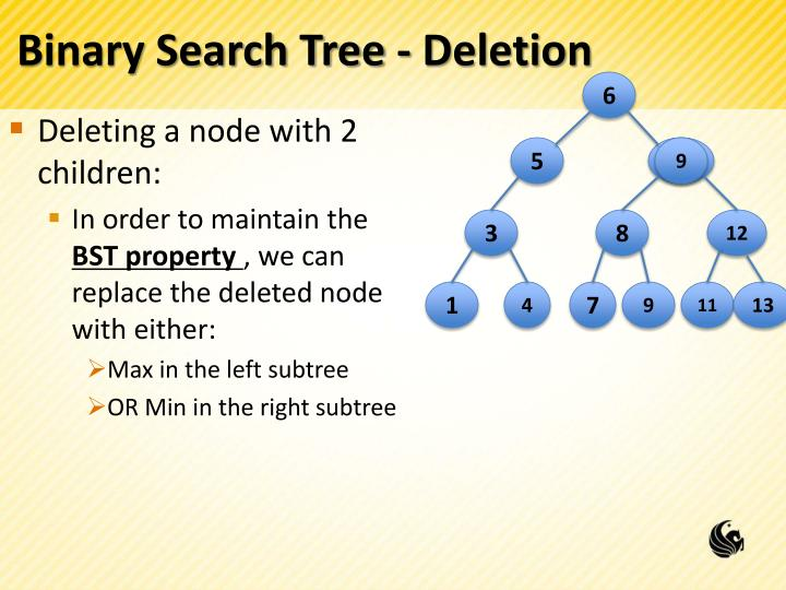Binary Search Tree - Deletion