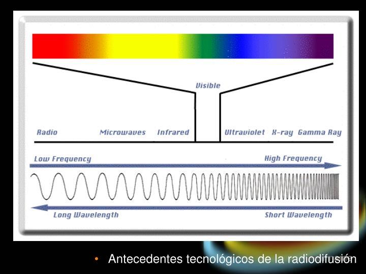 Antecedentes tecnológicos de la radiodifusión