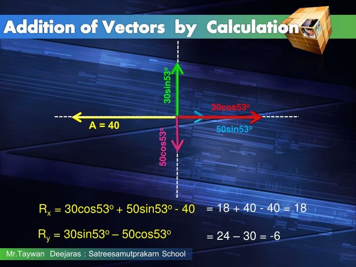 Addition of Vectors  by  Calculation