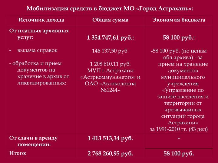 Мобилизация средств в бюджет МО «Город Астрахань»: