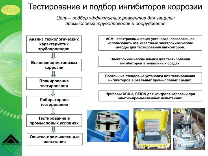 Тестирование и подбор ингибиторов коррозии