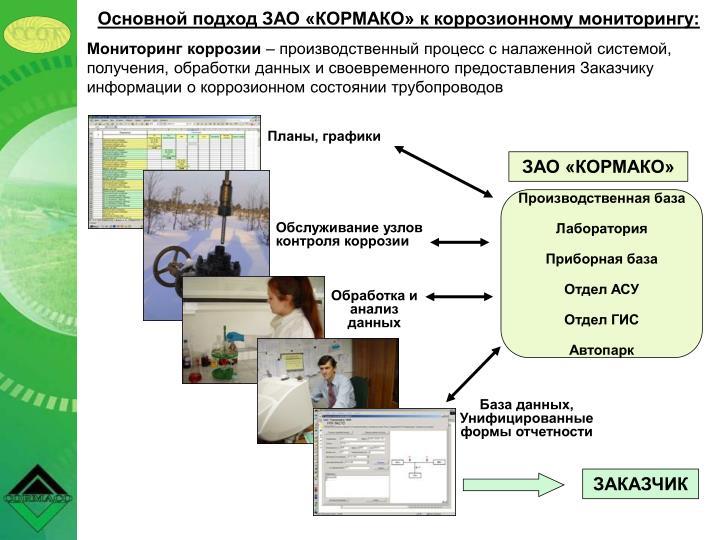 Основной подход ЗАО «КОРМАКО» к коррозионному мониторингу: