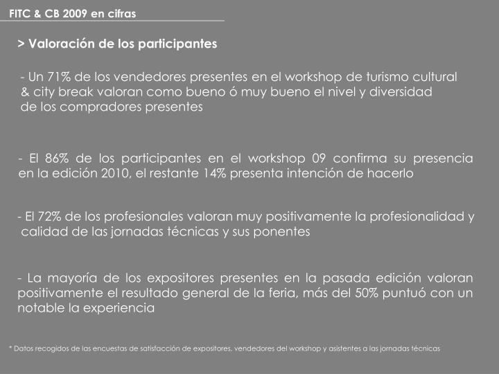 FITC & CB 2009 en cifras