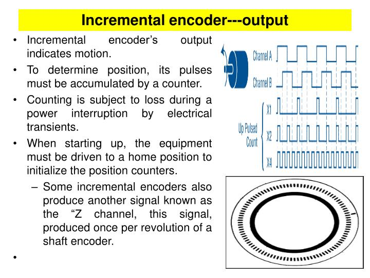 Incremental encoder---output