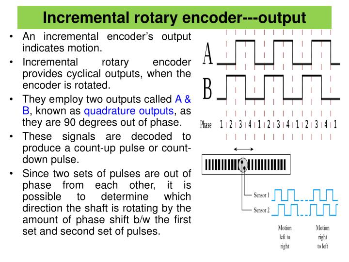 Incremental rotary encoder---output