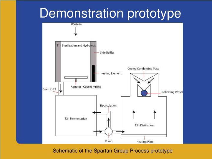 Demonstration prototype