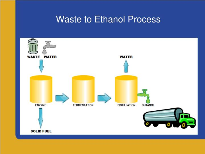 Waste to Ethanol Process
