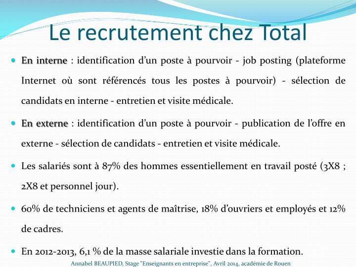 Le recrutement chez Total