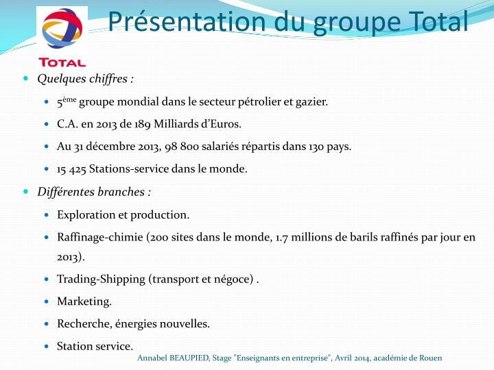 Présentation du groupe Total