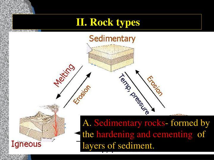 II. Rock types