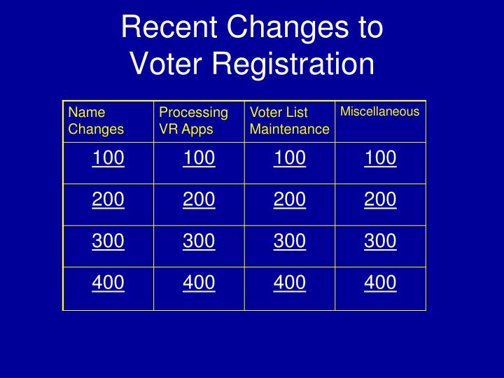 Recent changes to voter registration