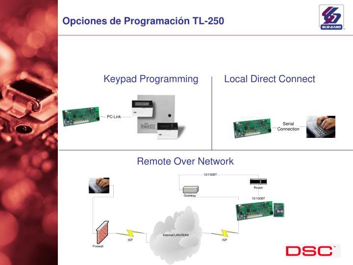 Opciones de Programación TL-250