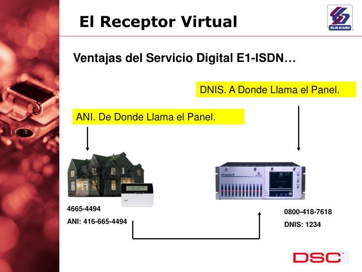 El Receptor Virtual