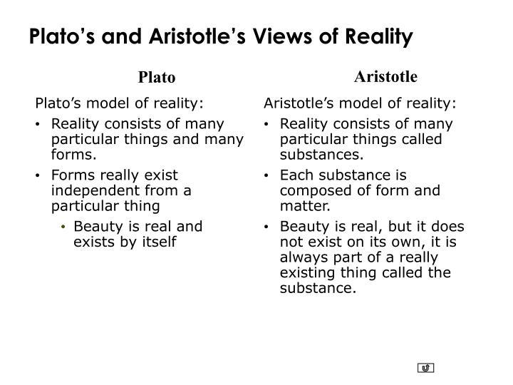 Plato's model of reality:
