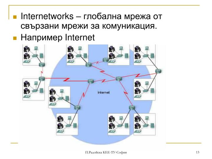 Internetworks –