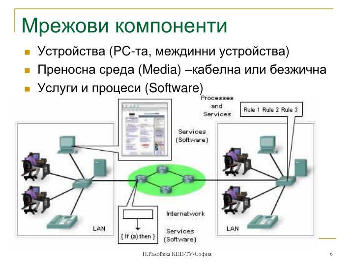 Мрежови компоненти