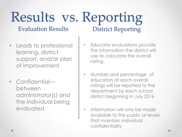 Results  vs. Reporting