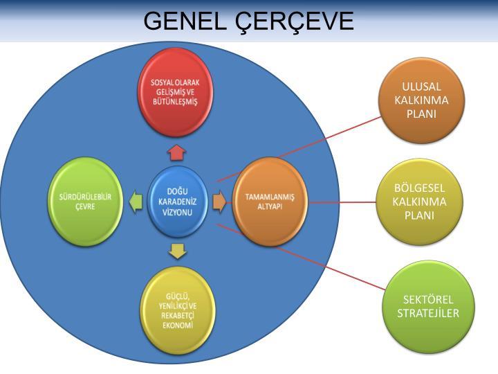 GENEL ÇERÇEVE