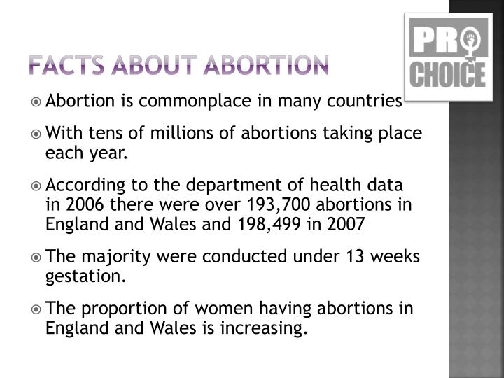FACTS ABOUT abortion