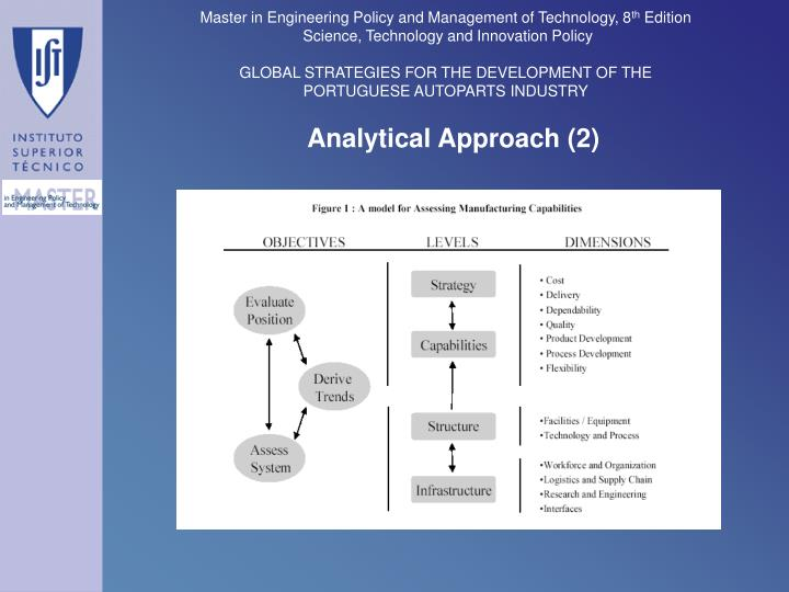 Analytical Approach (2)