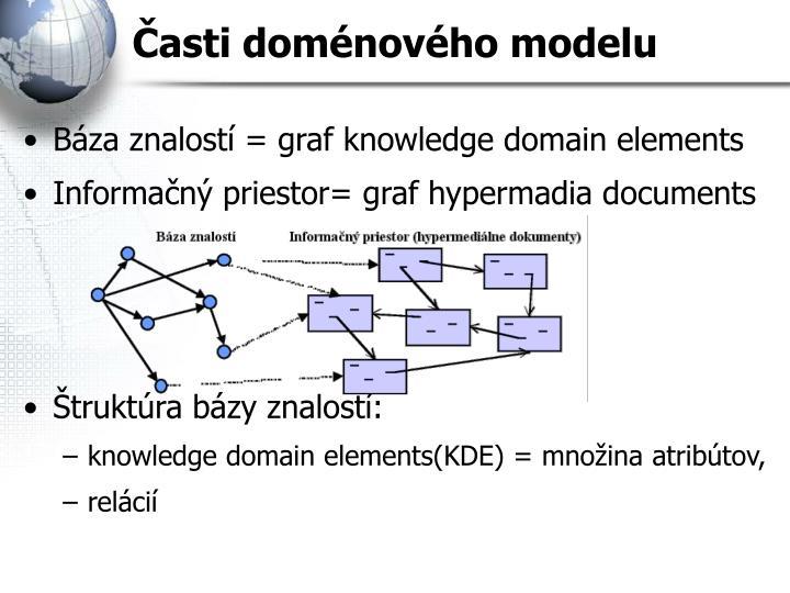Časti doménového modelu