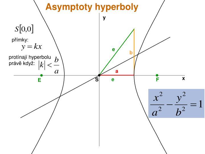 Asymptoty hyperboly