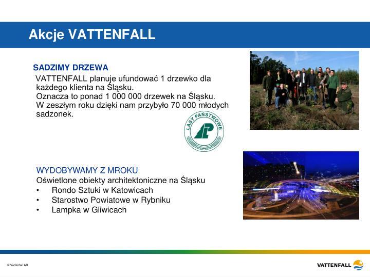 Akcje VATTENFALL