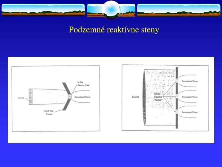 Podzemné reaktívne steny