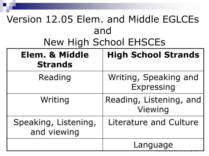 Version 12.05 Elem. and Middle EGLCEs