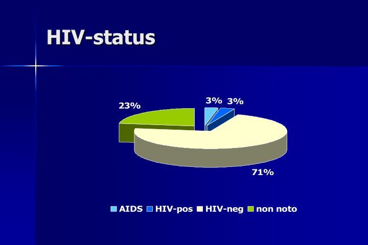 HIV-status