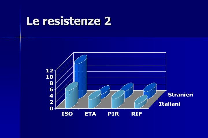 Le resistenze 2