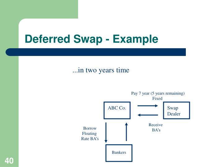 Deferred Swap - Example