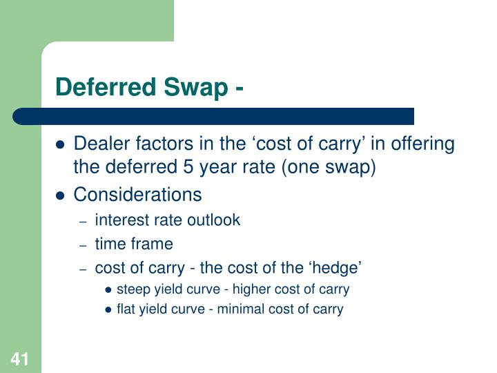 Deferred Swap -