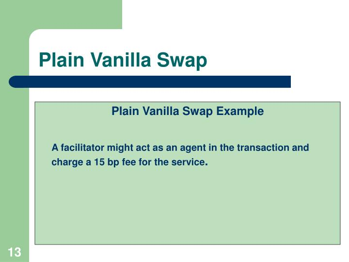 Plain Vanilla Swap