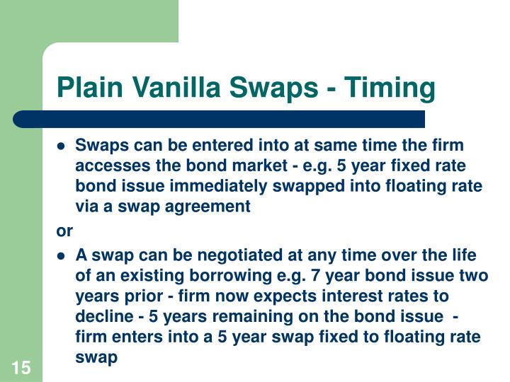 Plain Vanilla Swaps - Timing