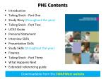 phe contents