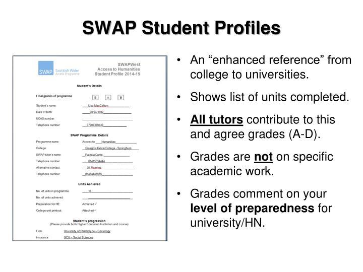 SWAP Student Profiles