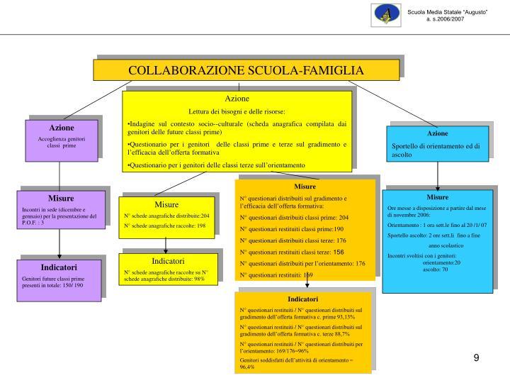 """Scuola Media Statale """"Augusto"""""""