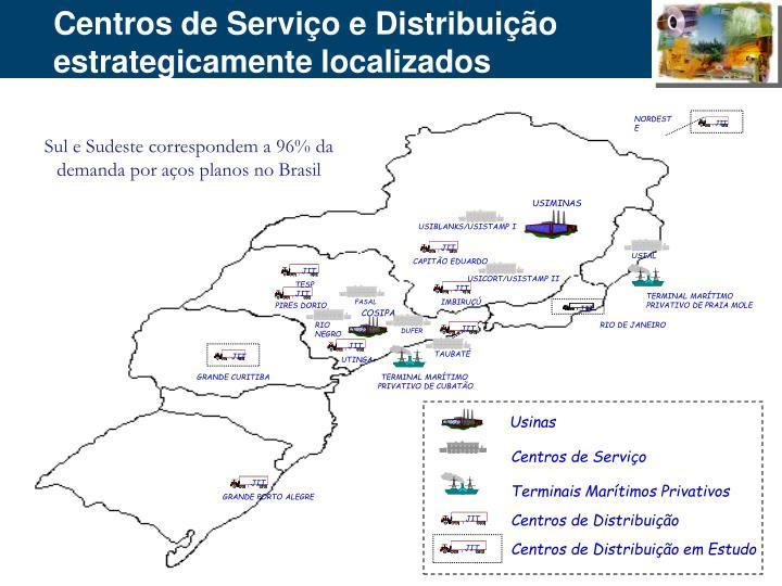 Centros de Serviço e Distribuição