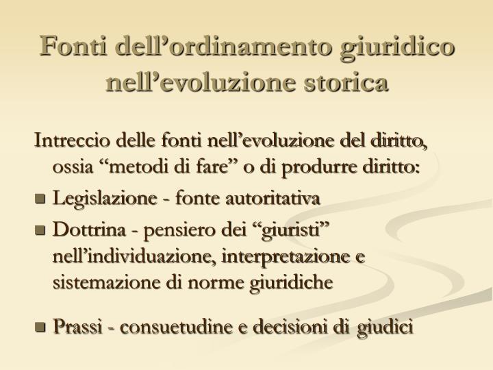 Fonti dell'ordinamento giuridico nell'evoluzione storica